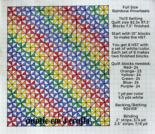 Sharing the Craft of Quilting with a Rainbow Pinwheel Quilt | AuntieEmsCrafts.com